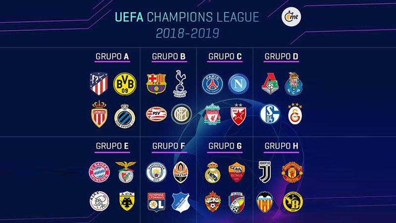 Así Quedó La Fase De Grupos De La Champions League 2018-2019