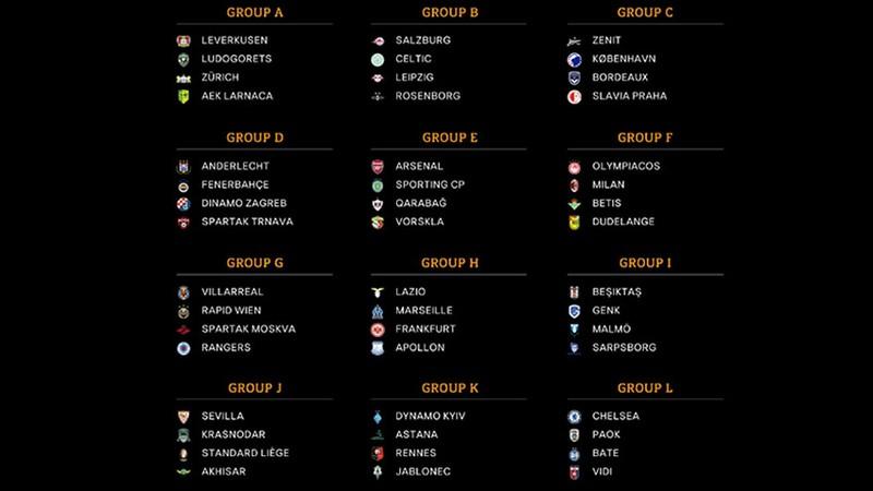 Así Quedaron Los Grupos De La Europa League 2018-2019